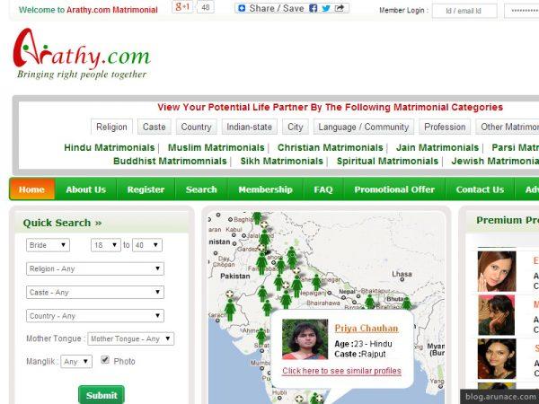 arathy.com-arunace